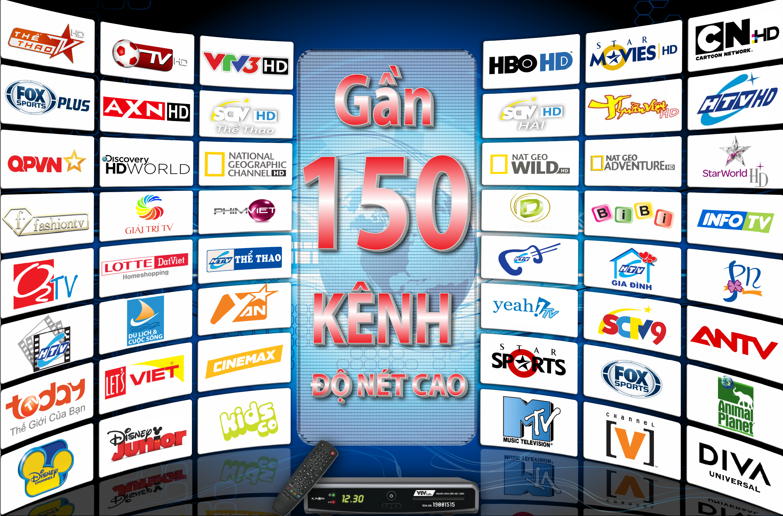 SCTV đã phủ sóng toàn quốc để tất cả các khách hàng đều dễ dàng sử dụng dịch vụ.