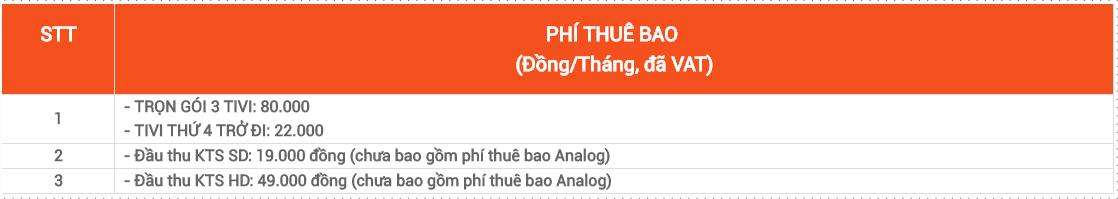 Bảng giá gói cước Truyền hình cáp Saigontourist SCTV tại Đồng Nai