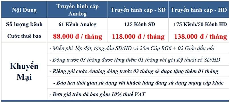 Bảng giá lắp đặt truyền hình cáp Sài Gòn tại Hà Nam
