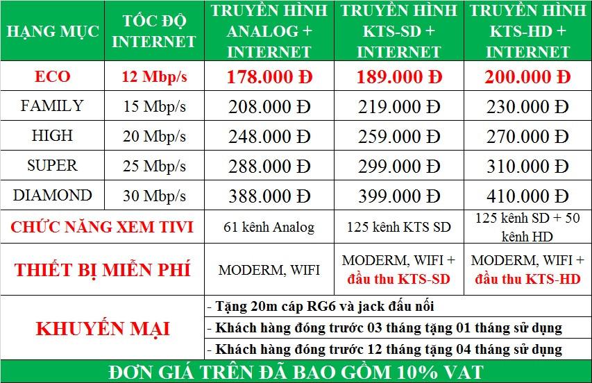 Bảng giá ưu đãi dịch vụ trọn gói truyền hình cáp và Internet SCTV Cần Thơ
