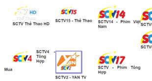 SCTV Bến Tre, Lắp đặt truyền hình cáp SCTV tại Bến Tre
