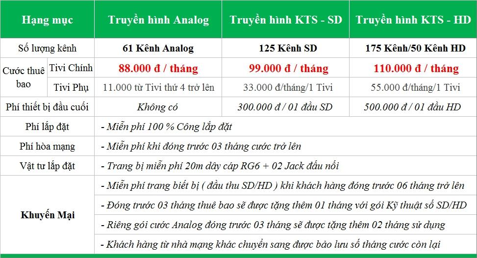 Bảng giá cước lắp đặt truyền hình cáp SCTV Đồng Tháp