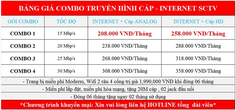 Bảng giá Combo truyền hình cáp + Internet SCTV Gia Lai siêu rẻ